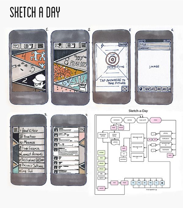 Sketch A Day Iphone App hand drawn wireframes by Valeria