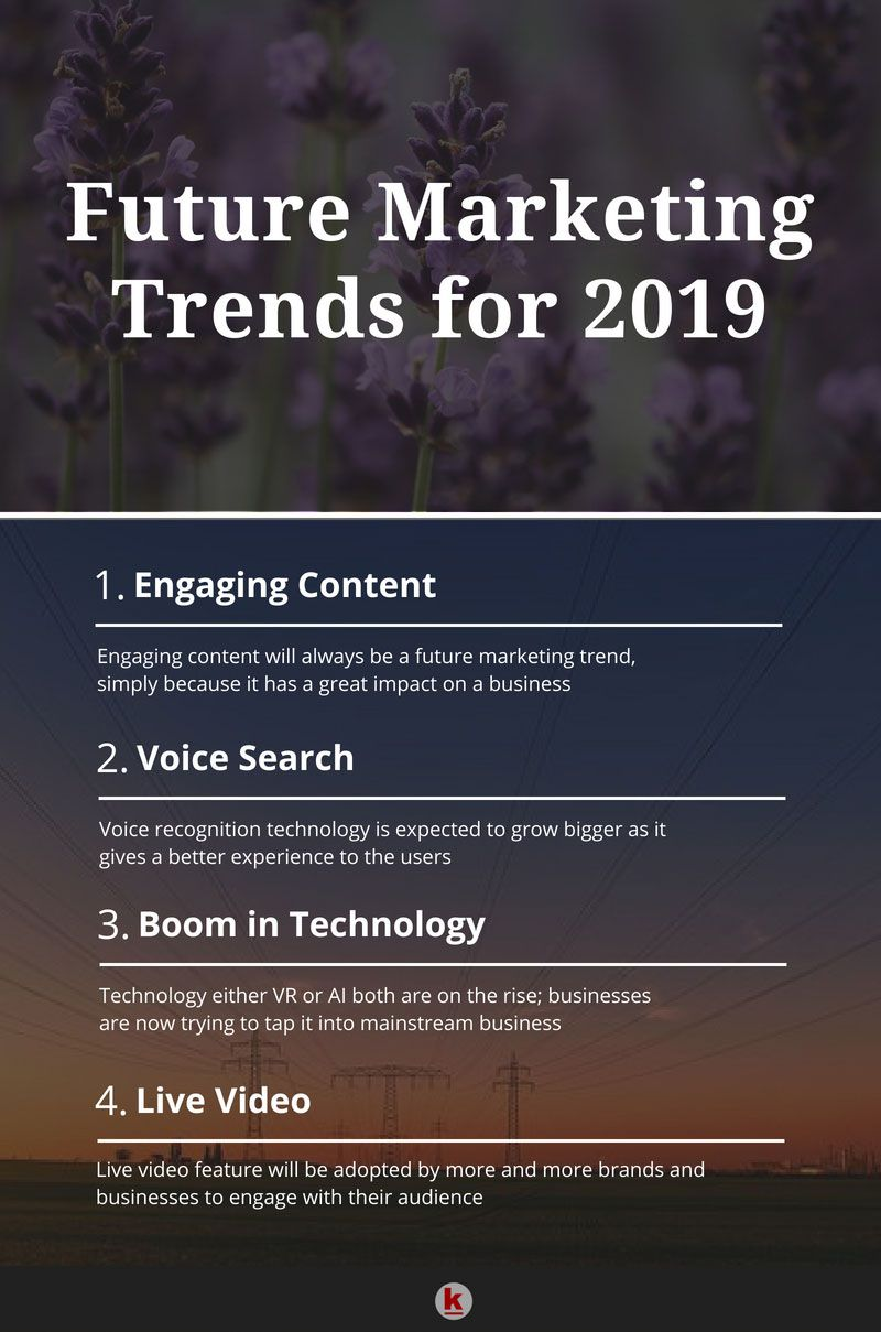 Social Media Marketing Trends 2020.Future Marketing Trends For 2019 2020 Redalkemi