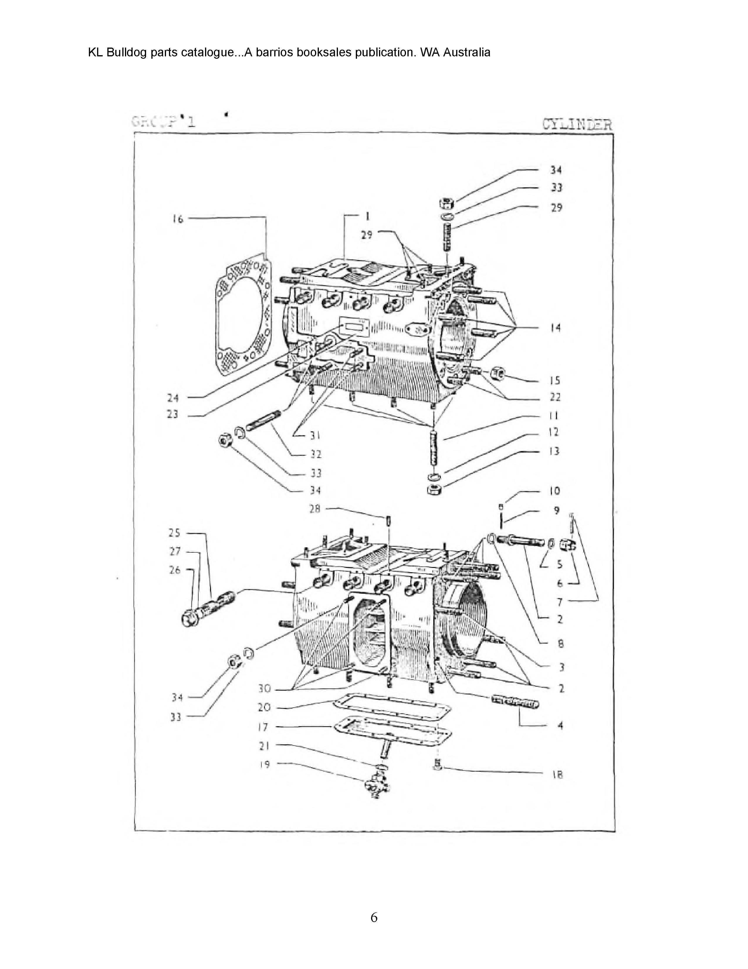 kl bulldog page Bulldog, Sketches, Manual