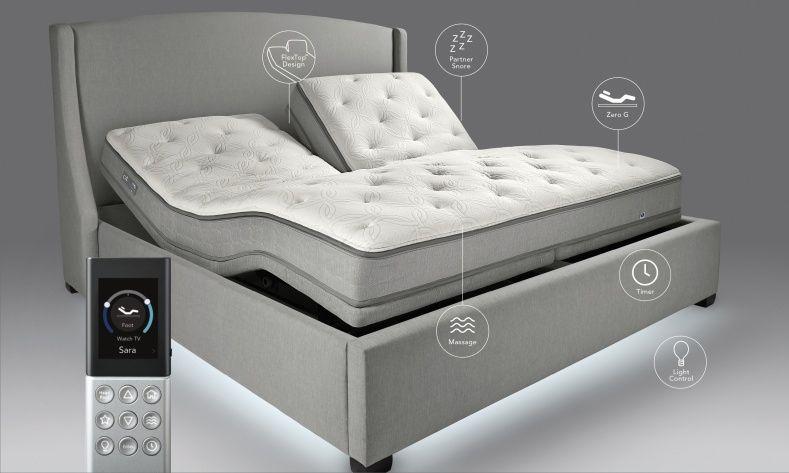 Adjule Bed Frame For Sleep Number Mattress