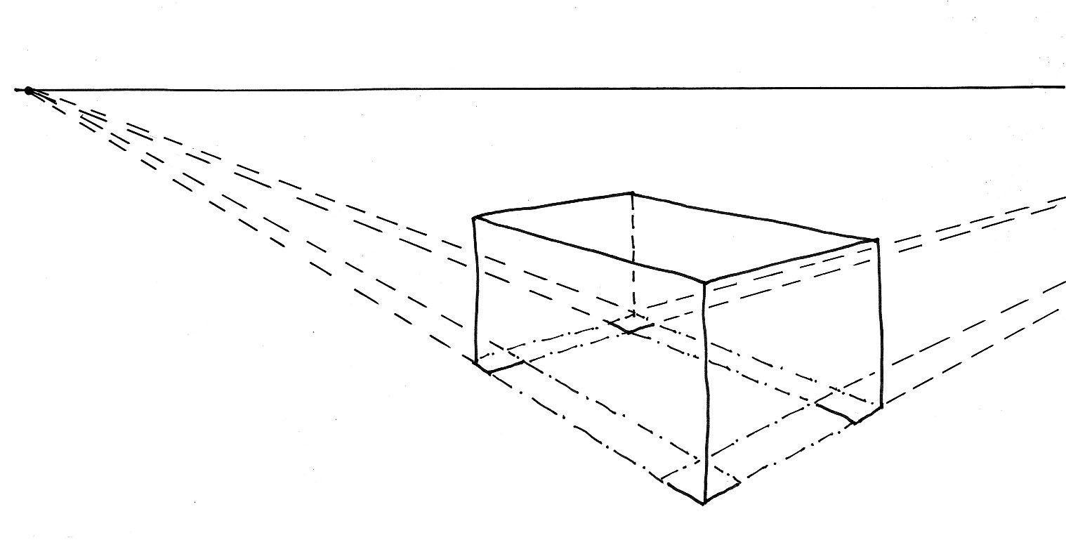 Pin By Stephanie Sipp On Perspective Drawing Book