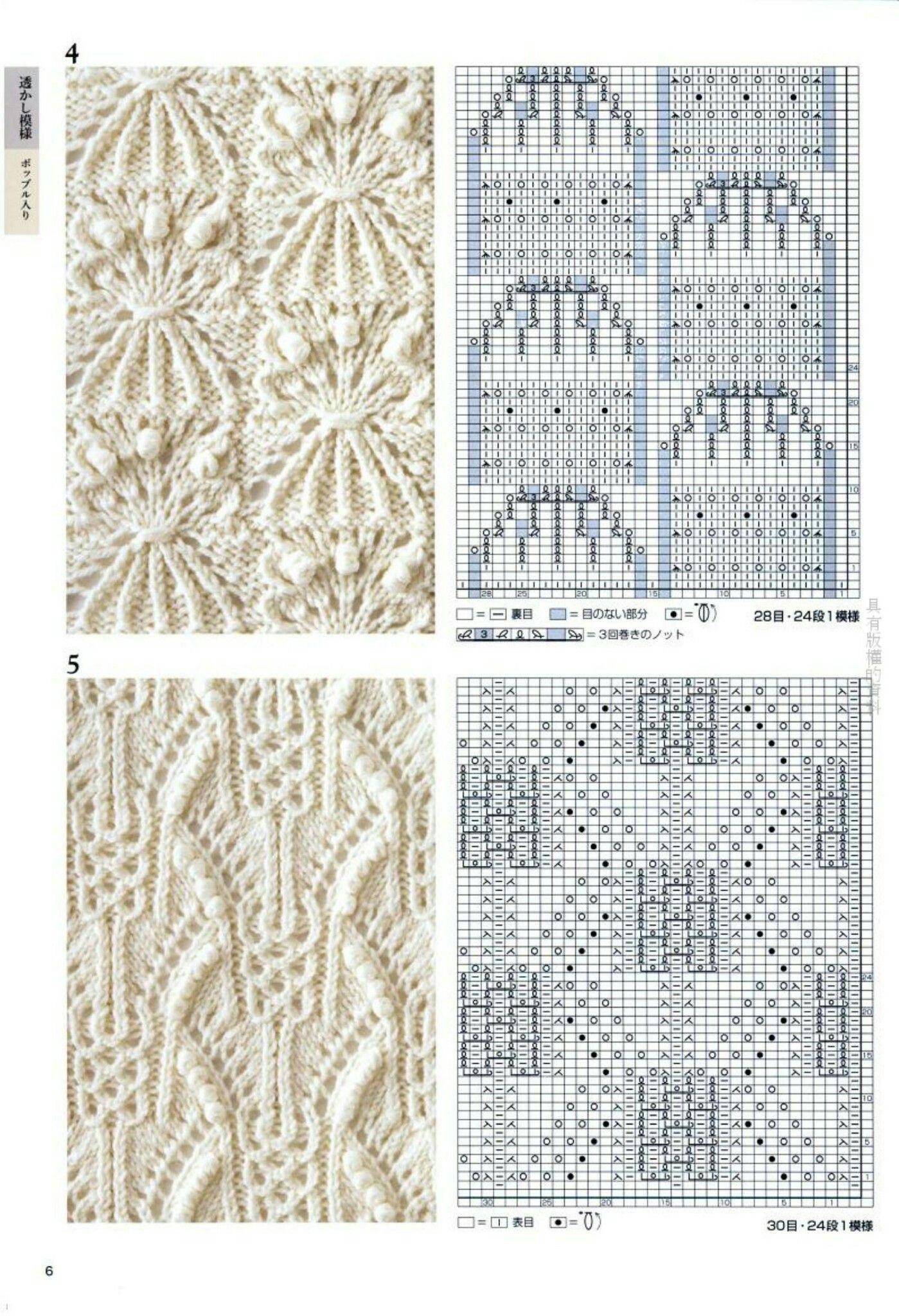 Pin de celi om en tricotado | Pinterest | Ganchillo, Croché y Agujas