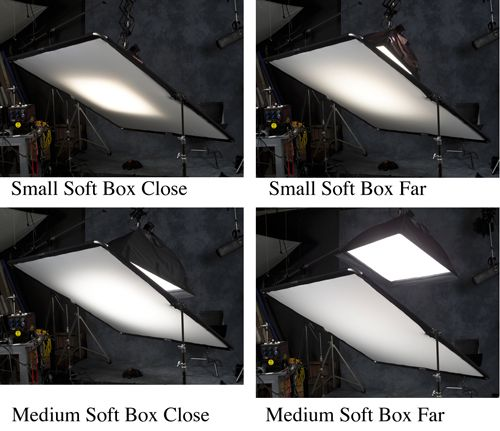 Scrim vs. Shoot-Through Umbrella - Photo.net Lighting ...