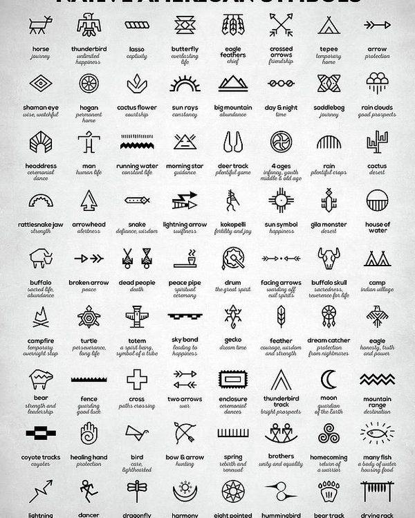 Native American Signs Poster by Zapista OU