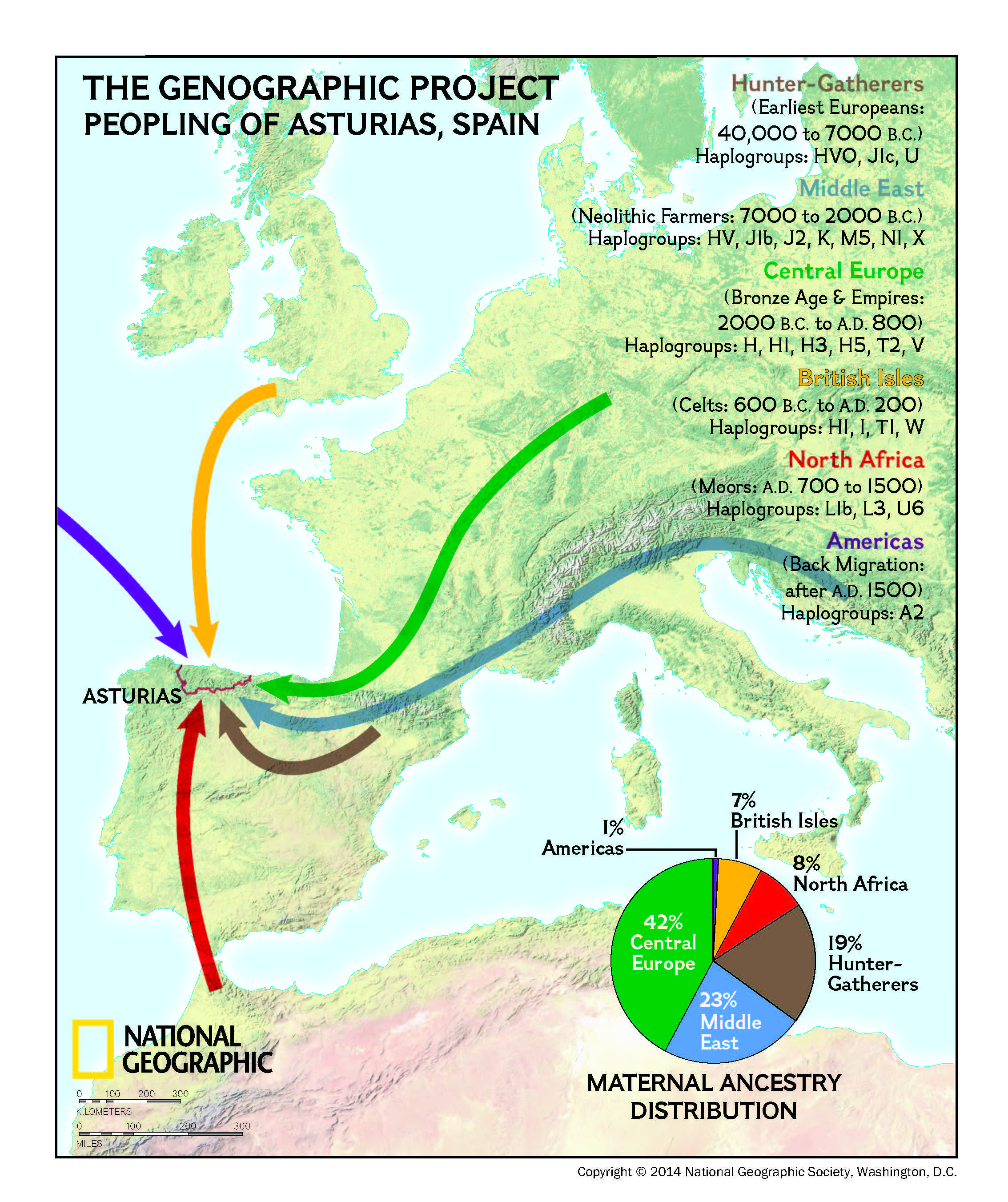 Dna Results From Asturias Spain Add To The Genographic Project
