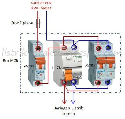 Ilustrasi Modifikasi Instalasi Elcb 1 Phase Listrik Teknik Listrik Kabel Listrik