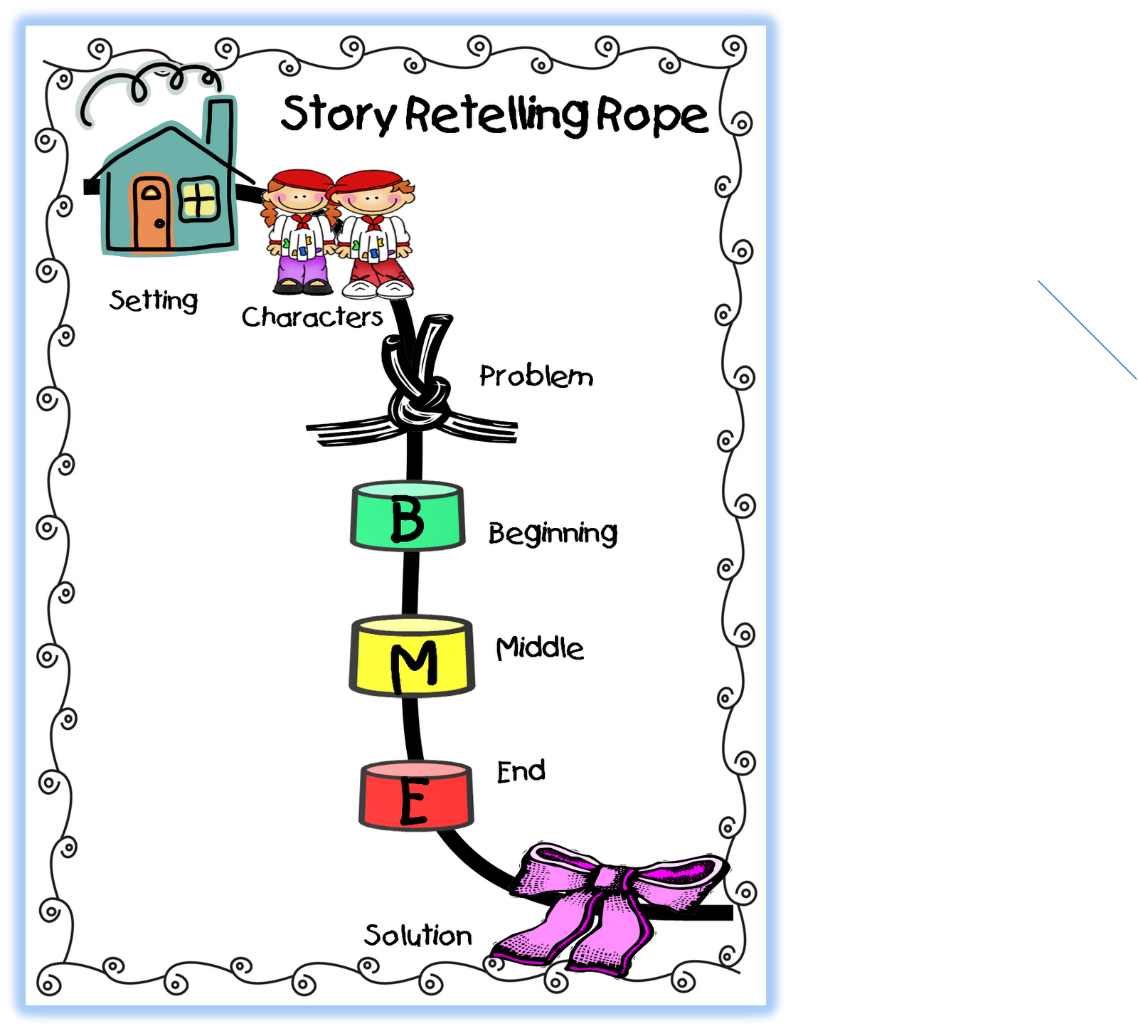 Retelling Stories With Images