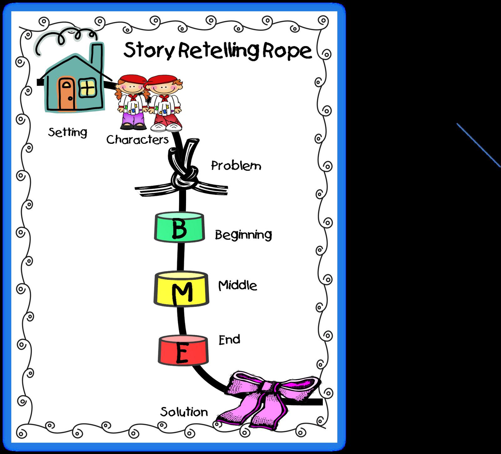 hight resolution of 22 Retelling rope ideas   retelling rope
