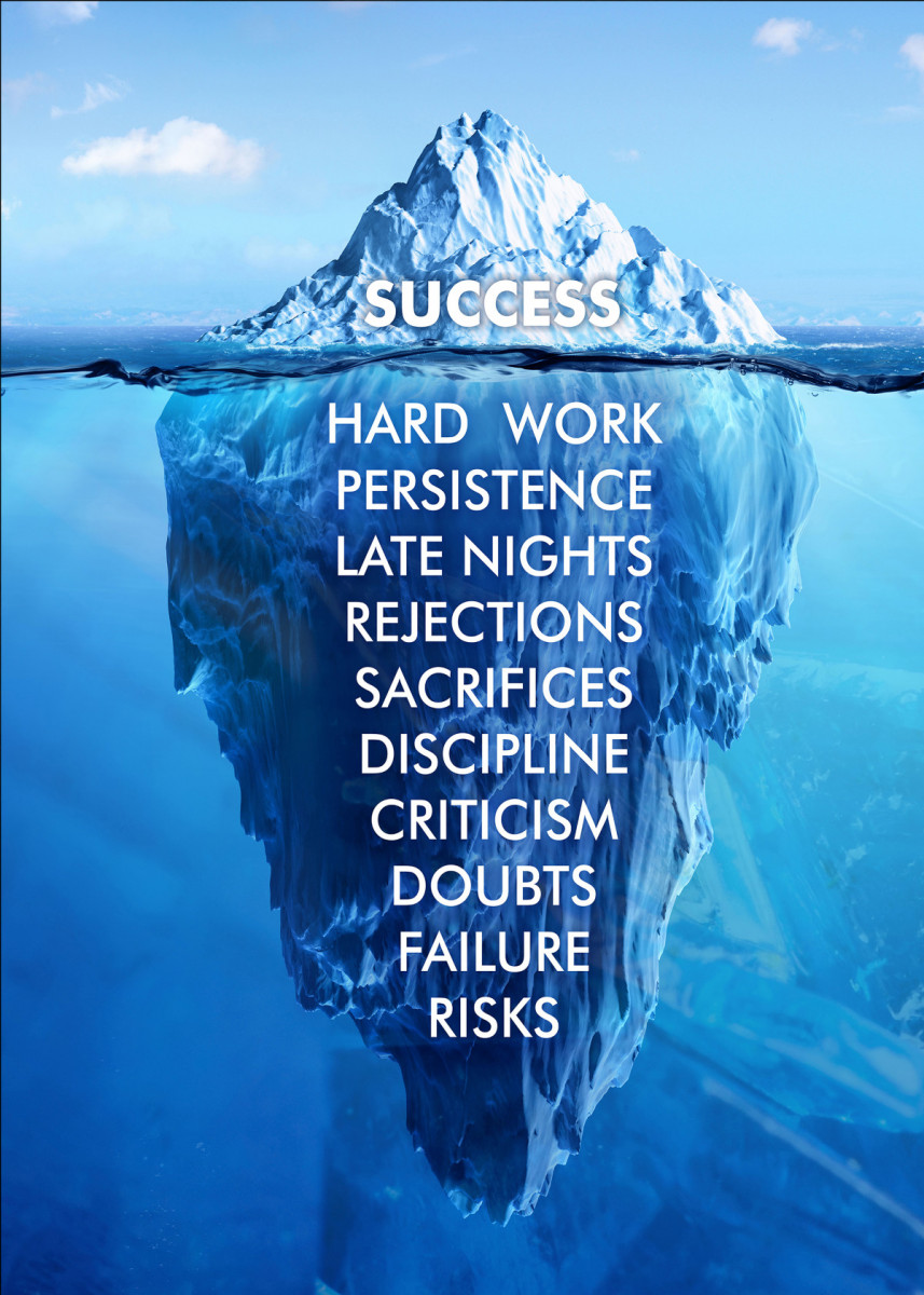 'Success Iceberg' Poster by Design House  | Displate