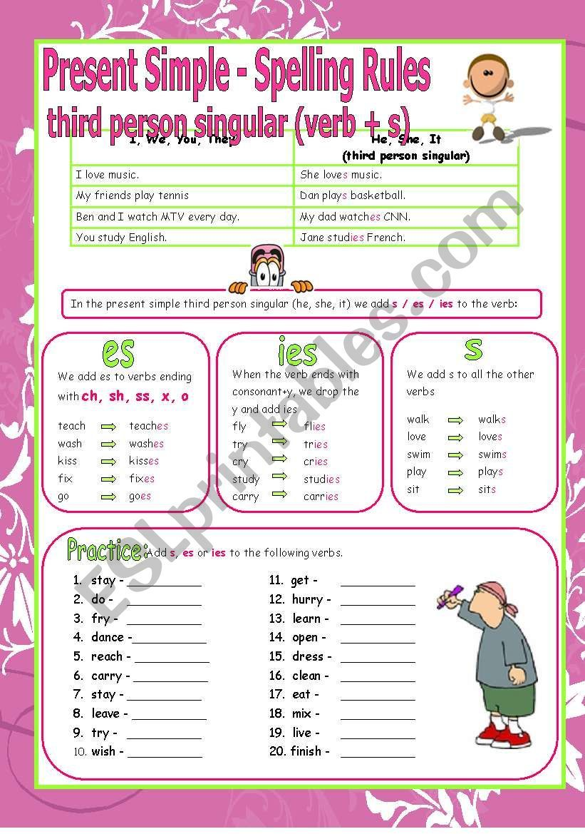 18++ Spelling present tense verbs worksheets Top
