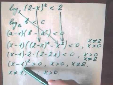 Метод решения задачи c3 решение задач собственная