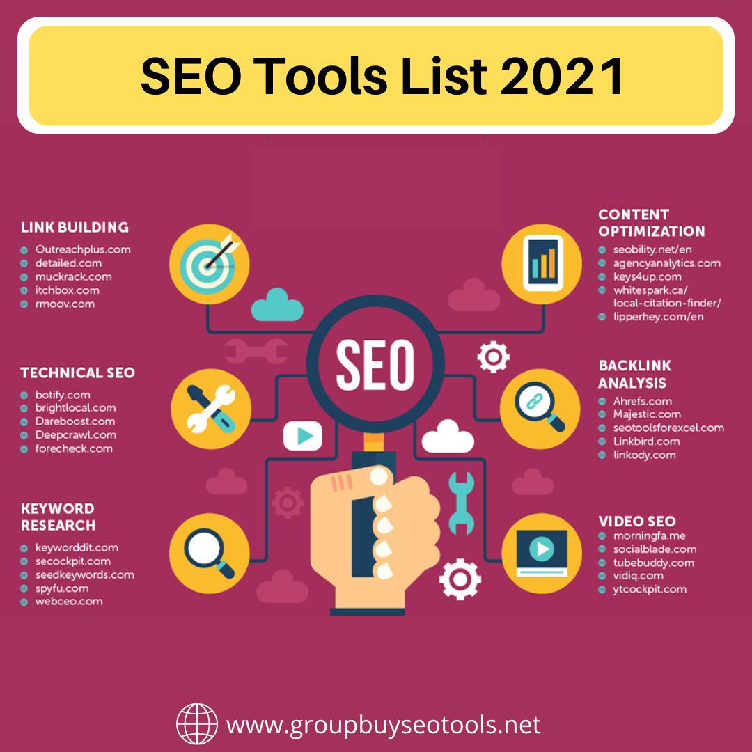 Most Useful Seo Tools List For 2021 In 2021 Seo Tools Internet Marketing Strategy Digital Marketing