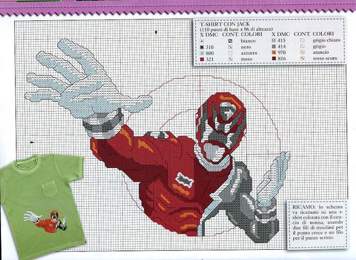 Red Power Ranger   Punto de cruz, Puntos, Dibujos animados