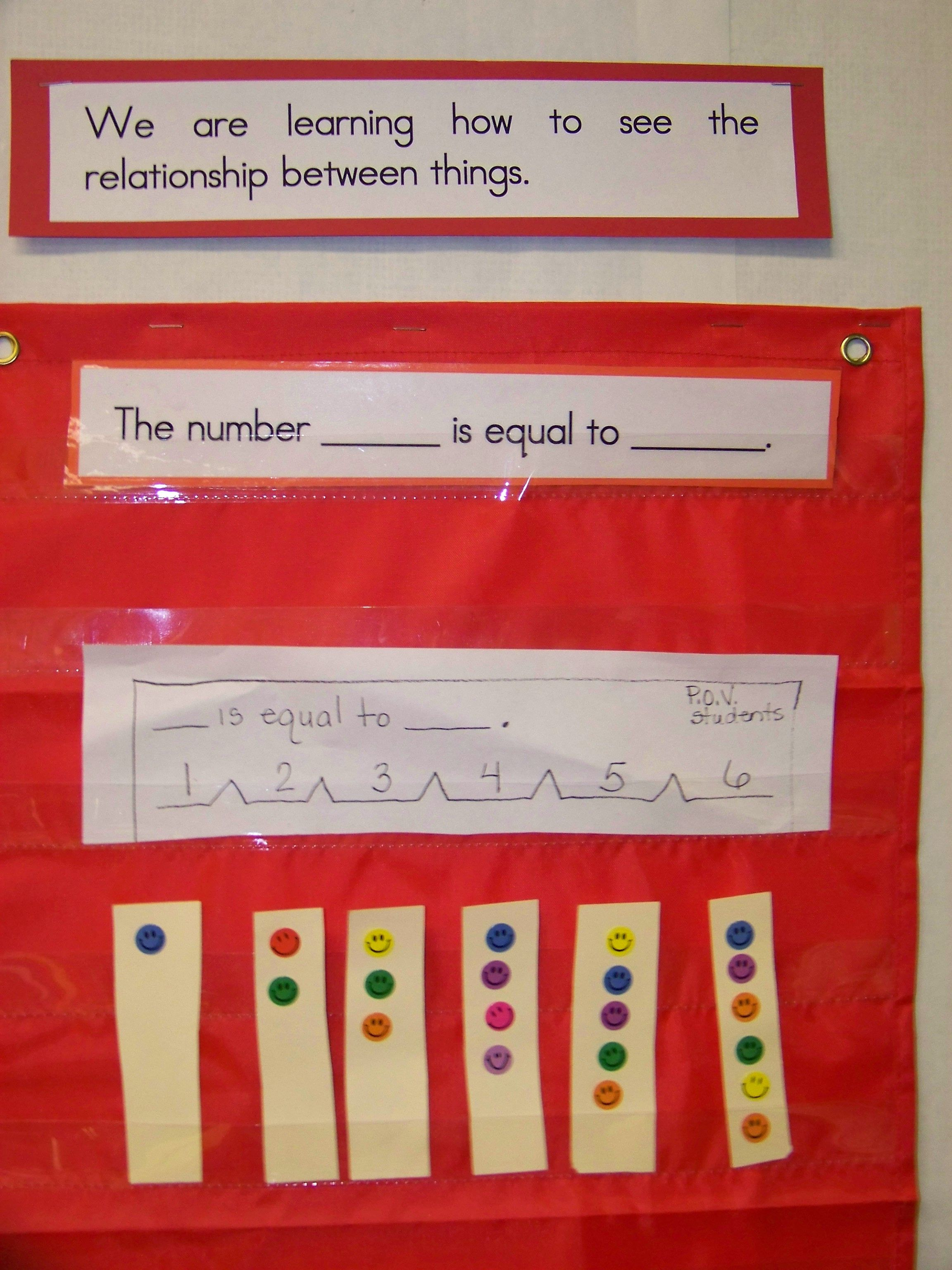 Bridge Map Showing Relationships Between Numerals And The