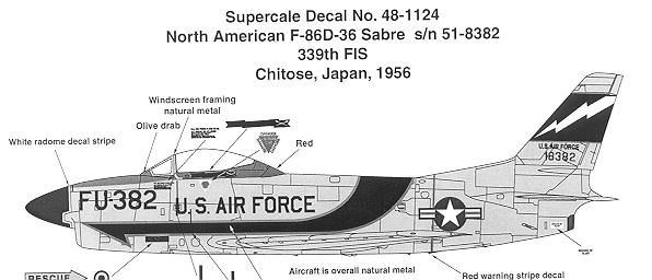 Superscale 48-1124: 339 FIS F-86D Sabre, reviewed by Scott Van Aken