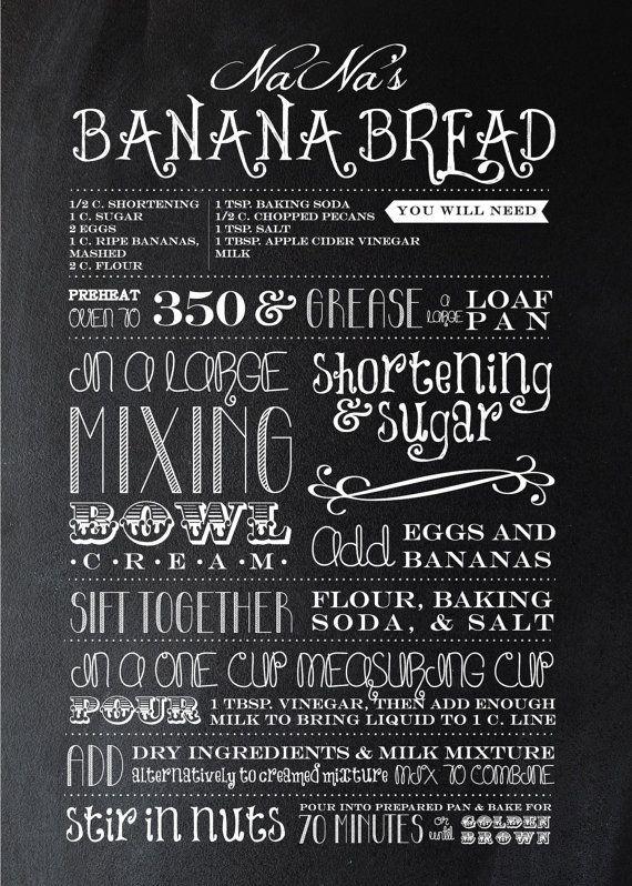 Typography recipes
