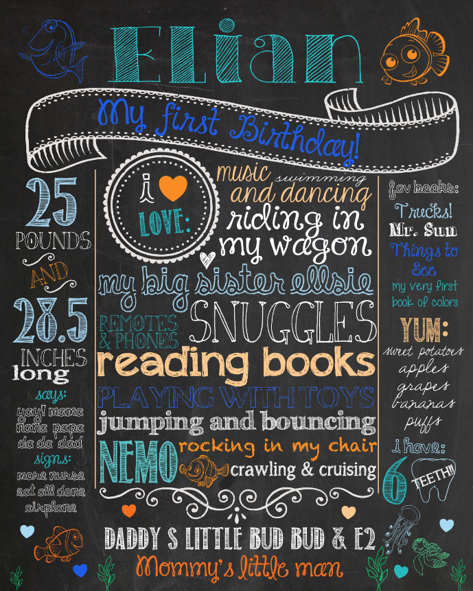 first birthday chalkboard poster sign