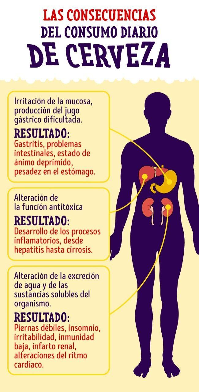 corpul subțire te efectos secunderios)