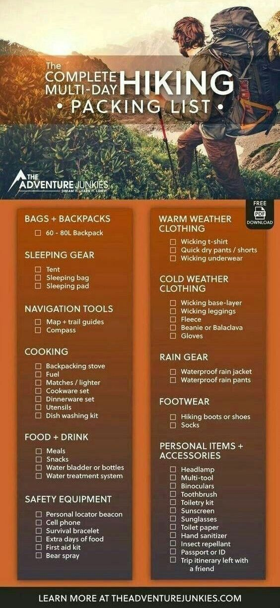 Photo of Ultimate Multi-day Hiking Packing List
