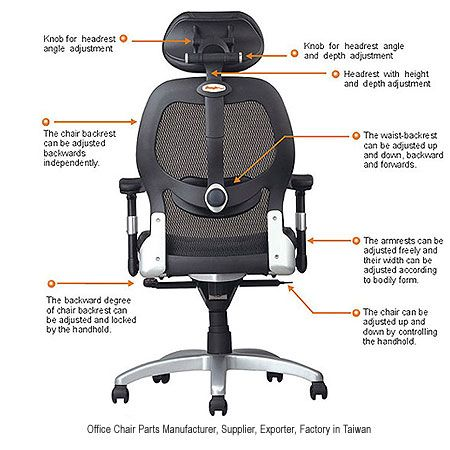 Office Chair Replacement Parts Bing Images Office Chair Parts Office Chair Chair Parts