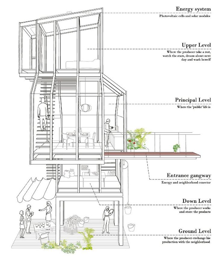 P F A F F: PRESERVE FABLE (ABOUT) ARCHITECTURE FACTORY FACILITIES