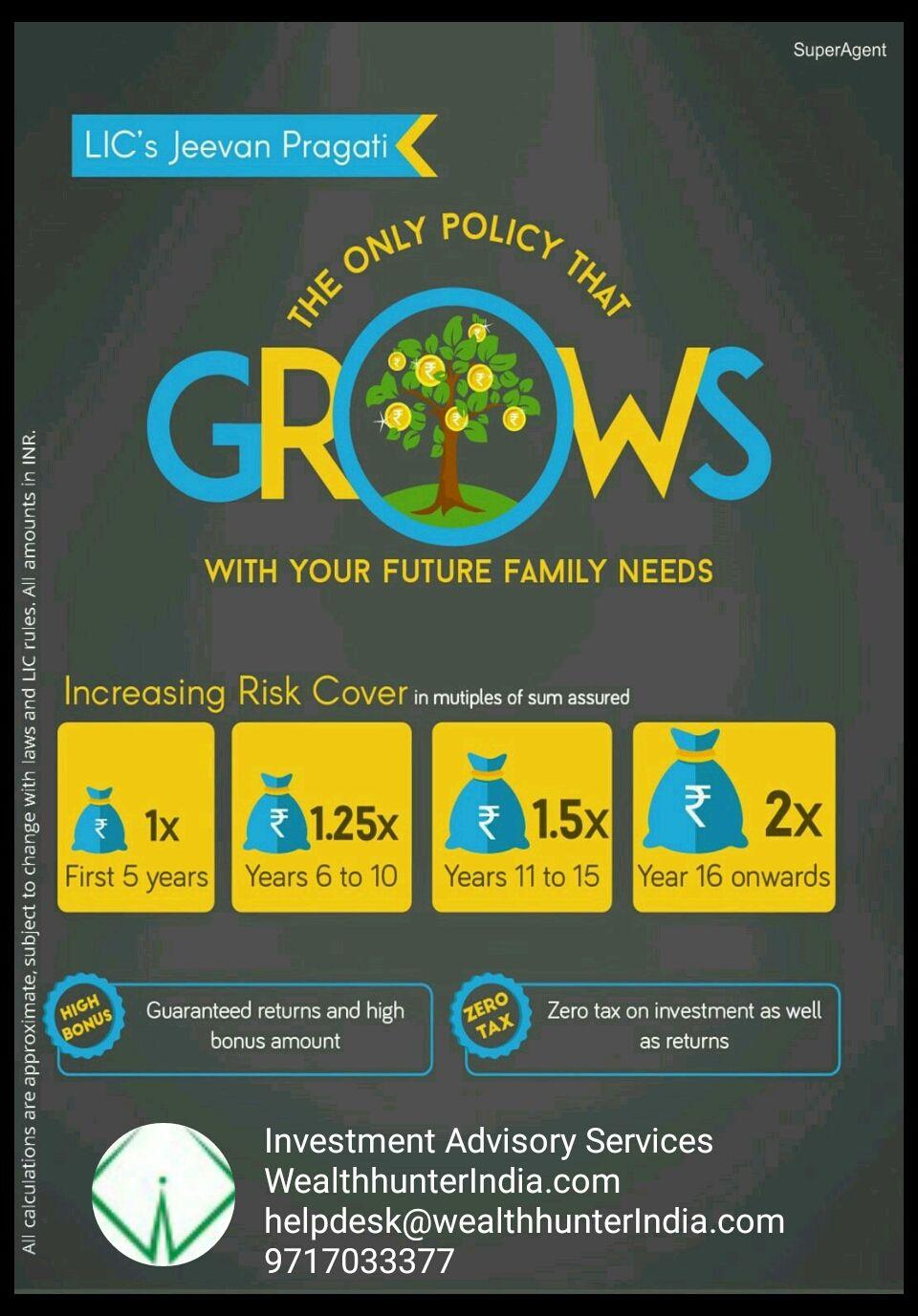 Pin oleh Wealthhunter India di Life Insurance (Dengan gambar)
