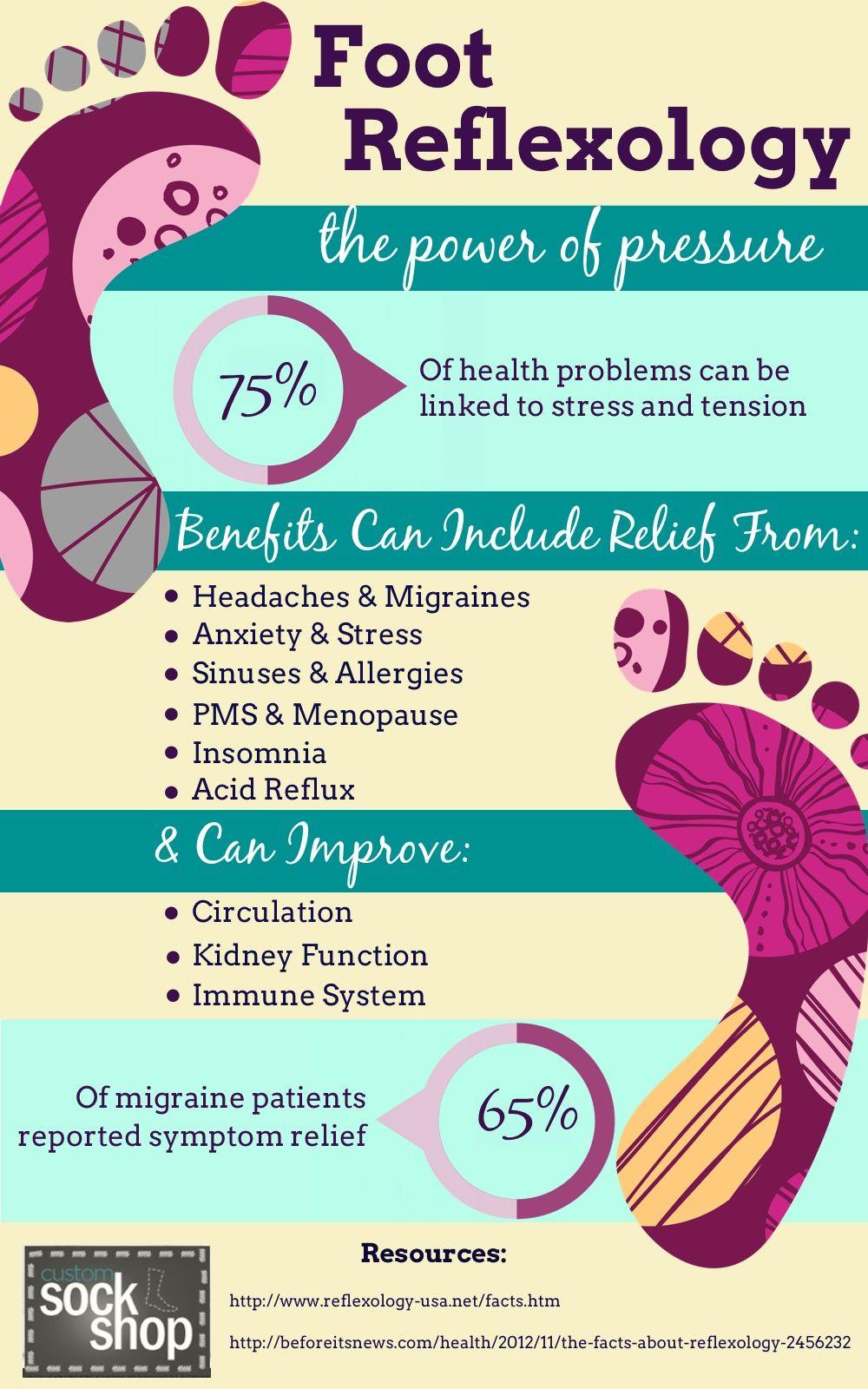Foot Reflexology #reflexology #infographic #healthcare # ...