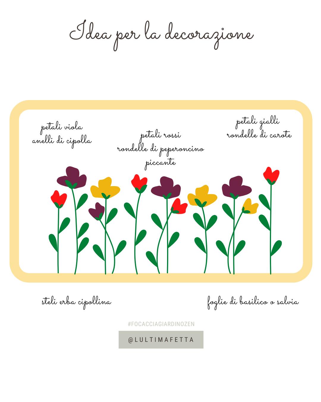 Come Creare Il Viola focaccia decorata con verdure: giardino zen nel 2020