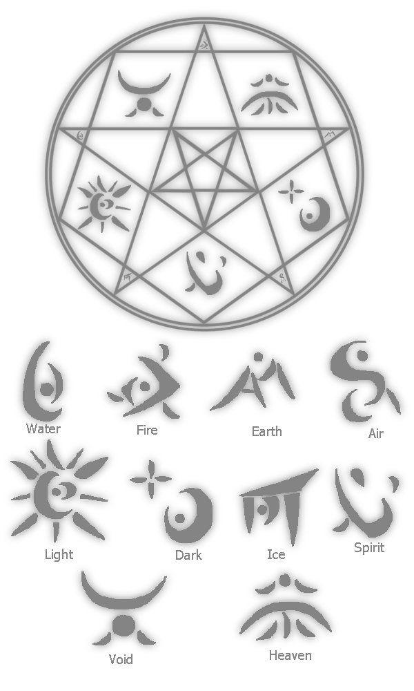 Schützende Magische Symbole
