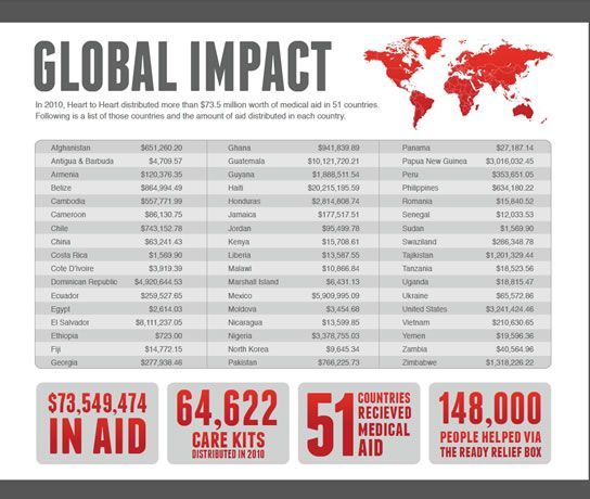 17 Best images about nonprofit annual report design on Pinterest ...