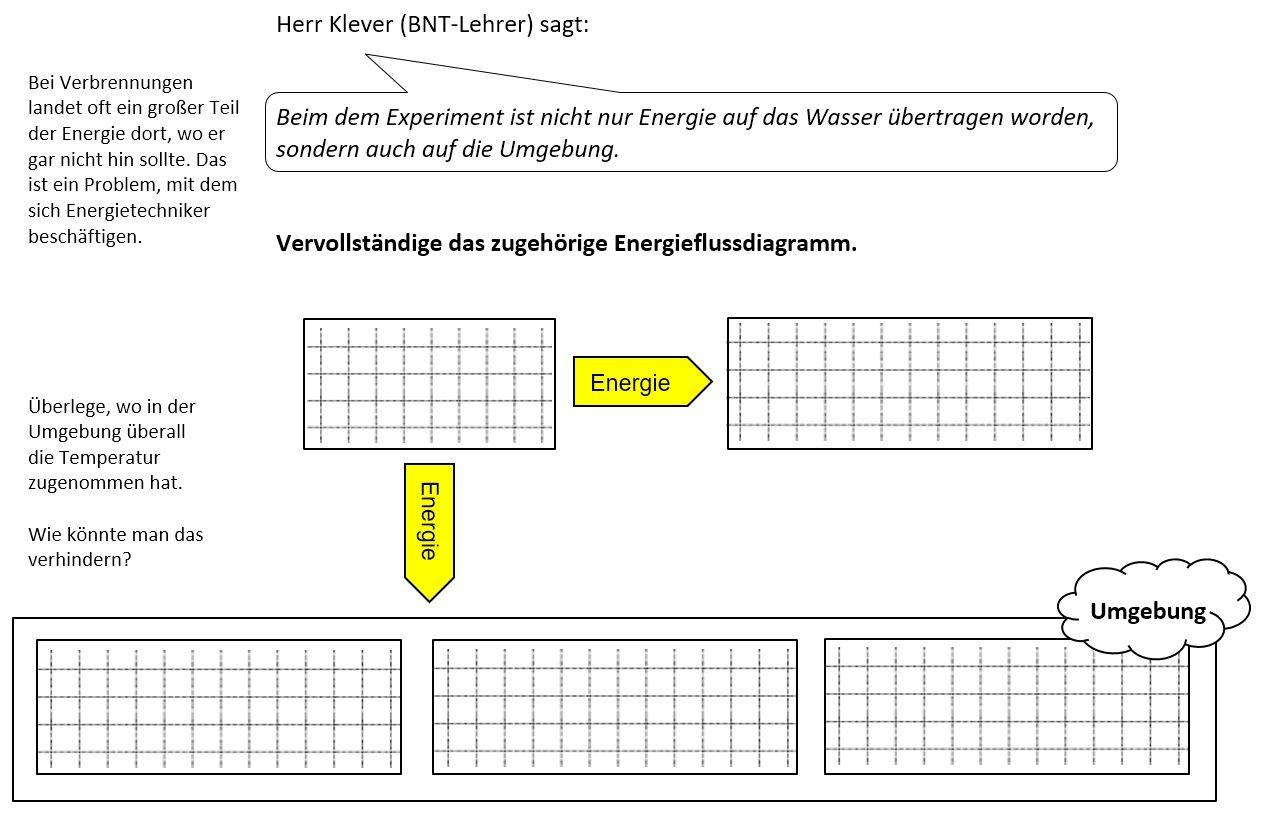 27 Arbeitsblatt Antworttaste Für Wellenlängenfrequenz Und Energie ...