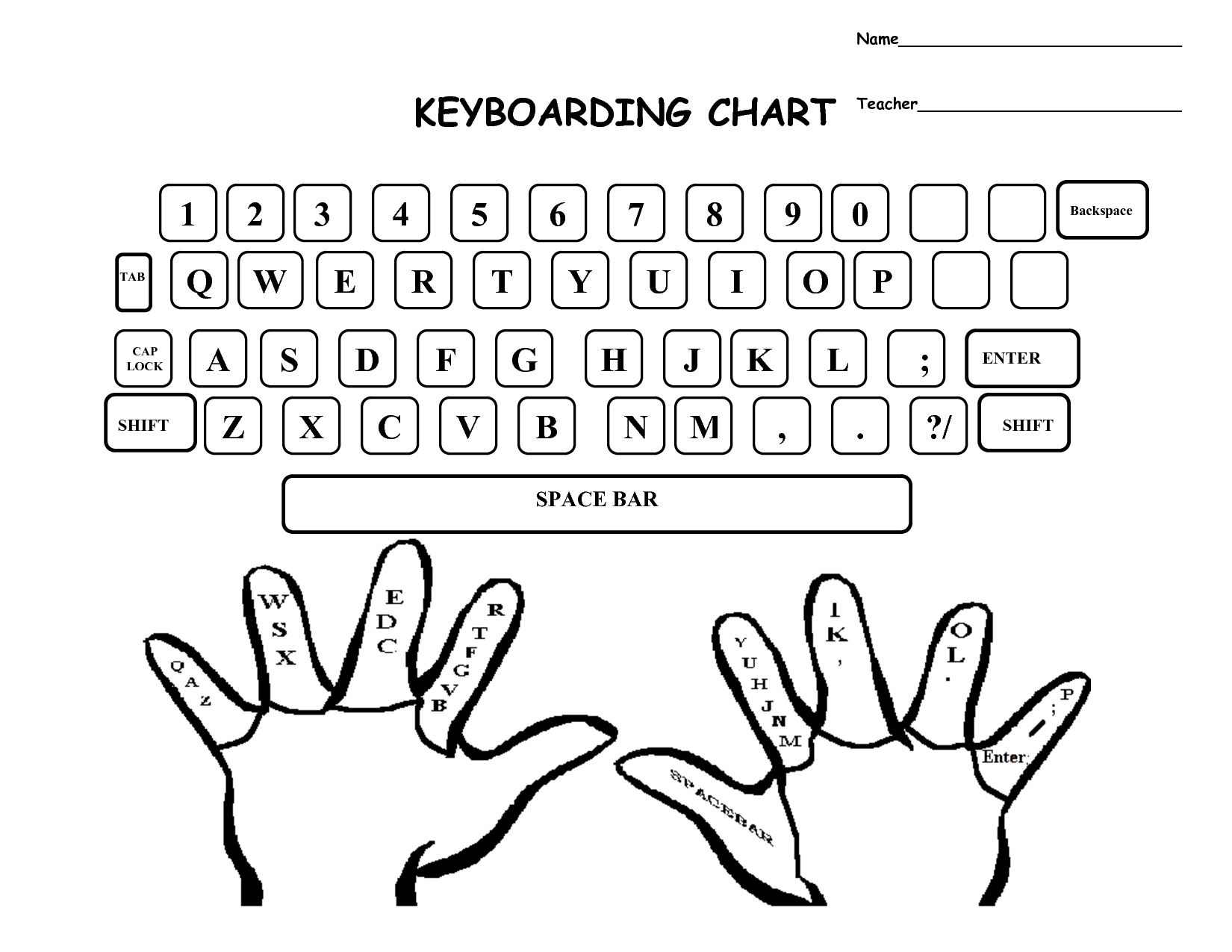 Finger Chart Typing Keyboard And Keyboard typing