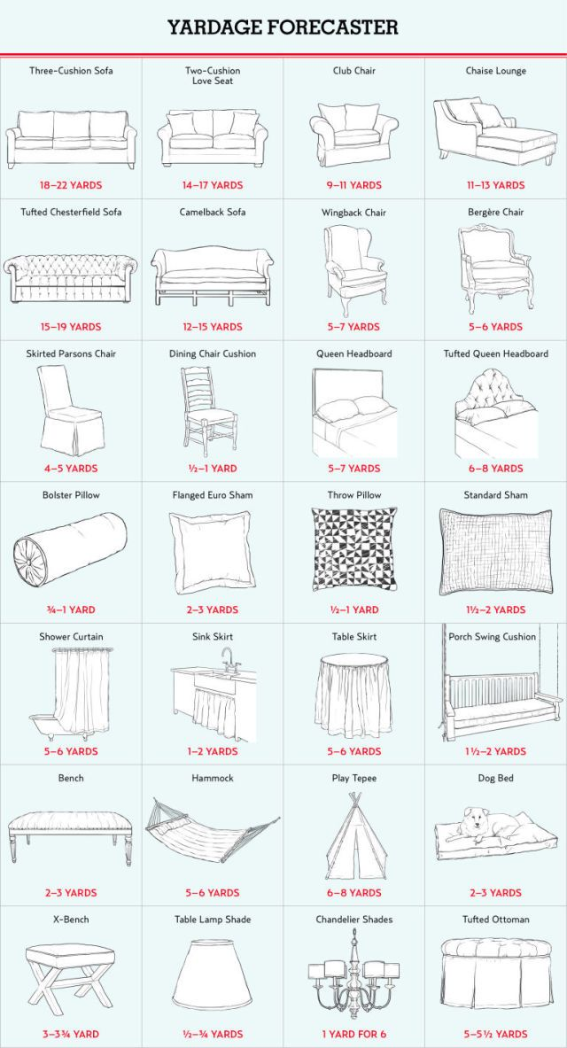 Photo of 15 Interior Design Charts To Help You Feel Like A Professional Decorator