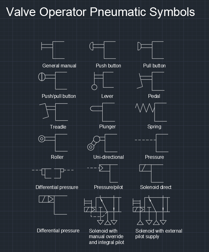 Pin by linecad on P&ID SYMBOL | Symbols, Autocad, Buttons
