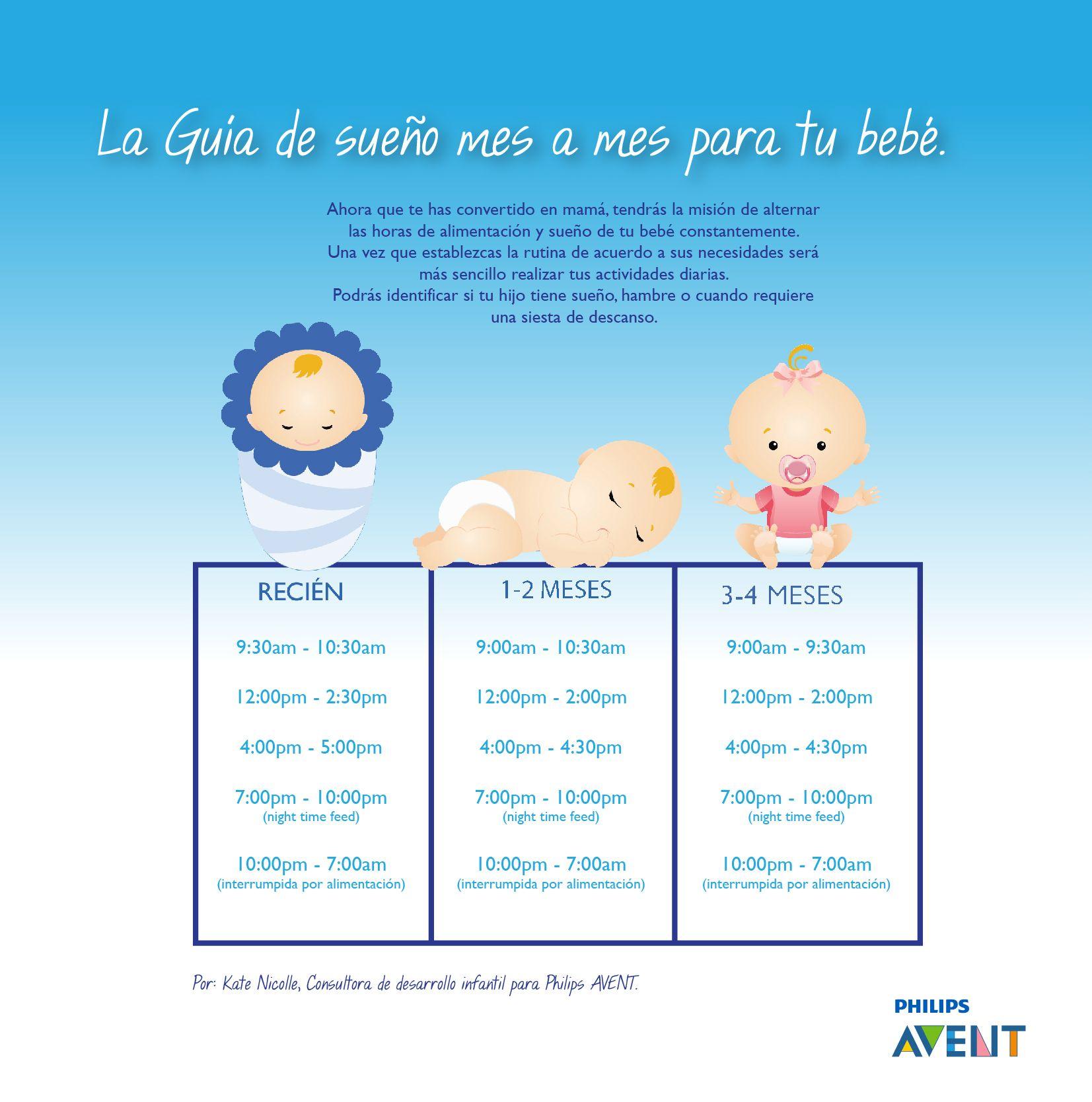 nutricion de un bebe de 3 meses