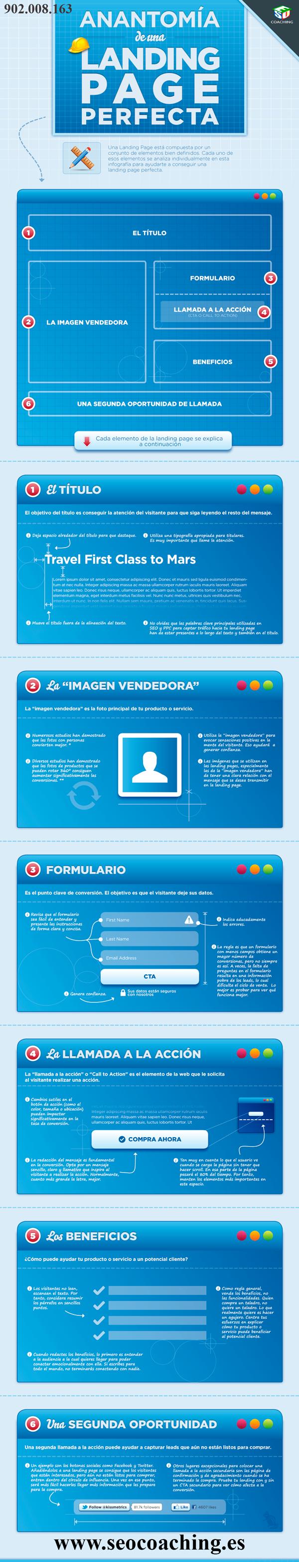 Atractivo Anatomía De Una Página Web Embellecimiento - Imágenes de ...