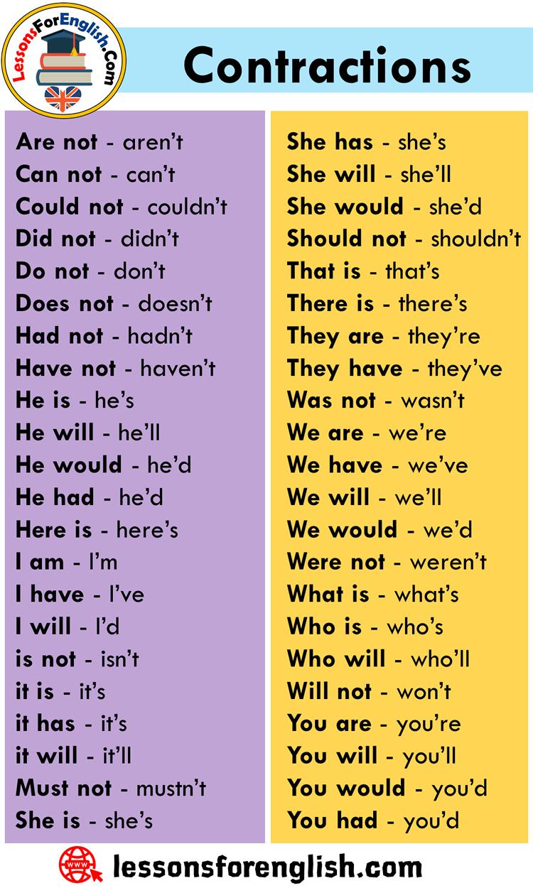 Liste der Kontraktionen in englischer Sprache sind nicht - kann nicht -  kann nicht ..., … en 2020   Como aprender ingles basico, Ortografia en  ingles, Vocabulario en ingles