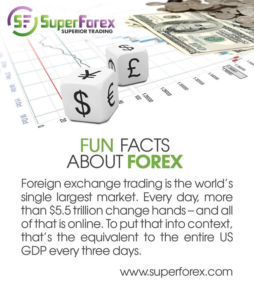 Fun Facts Superforex Forex Fun Facts Trade Trading