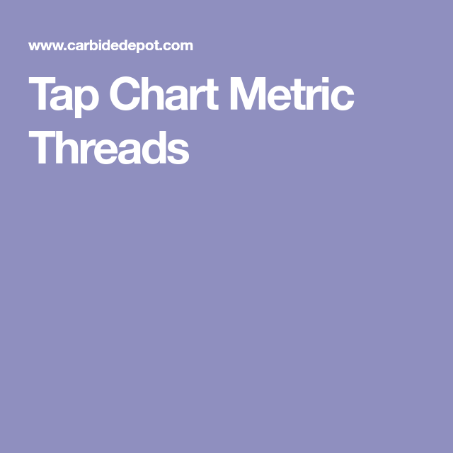 Tap Chart Metric Threads