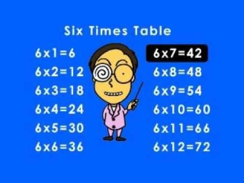 Pinterest \u2022 The world\u0027s catalog of ideas - multiplication table