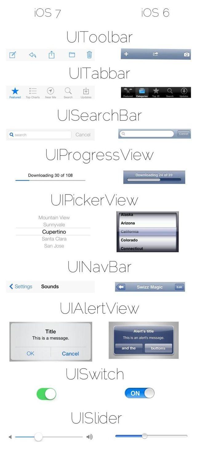 iOS 6 Vs. iOS 7 UI View Comparison Shows You How Much iOS Has ...