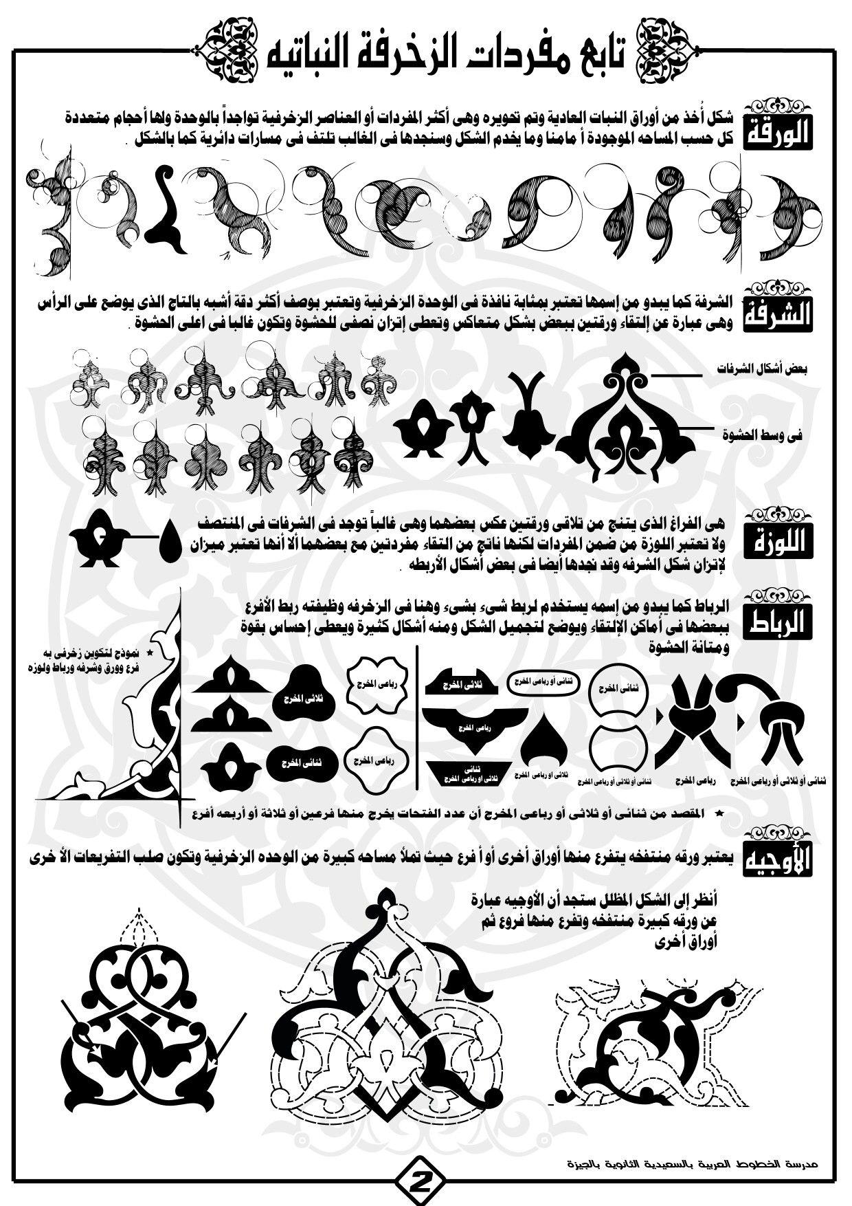 Pin By Dilek Kuzu On فنون الخط و الرسم و الزخرفة و التذهيب Islamic Patterns Islamic Art Art