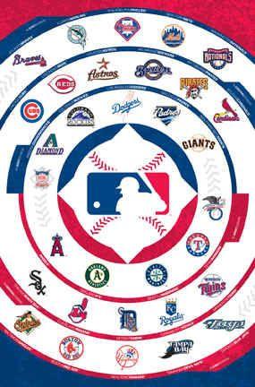 major league baseball logo | Major League Baseball MLB Team Logo
