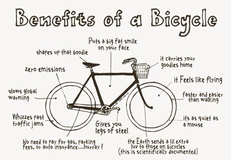 I Want To Ride My Bicycle Bicycle Biking Benefits Words