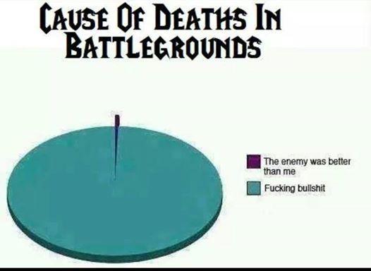 World Of Warcraft Cause Of Deaths In Battlegrounds Warcraft