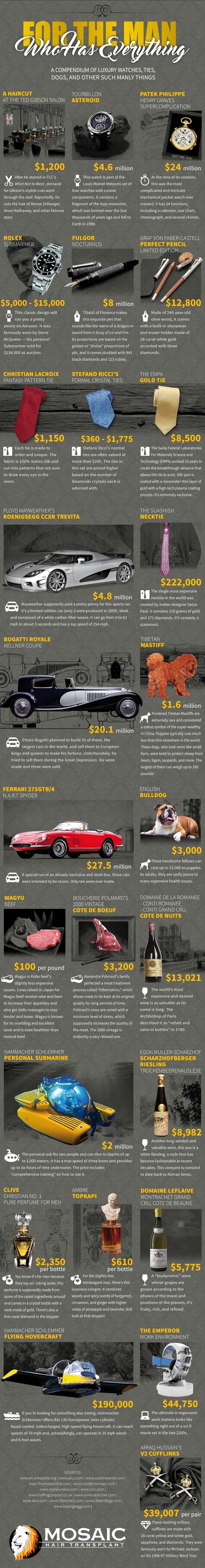For the Man Who Has Everything #Infographic