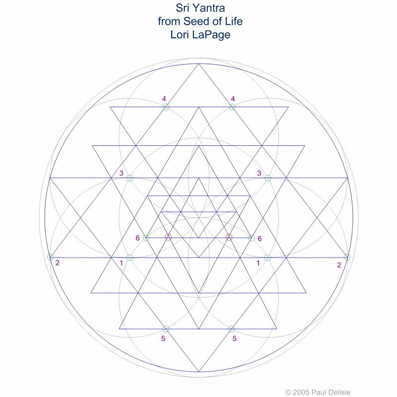 Sri Yantra From The Seed Of Life Sacred Geometry Art Geometry Art