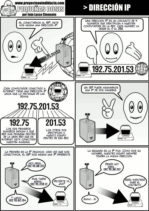 Dirección IP | Proyecto Autodidacta | Pinterest | Comic