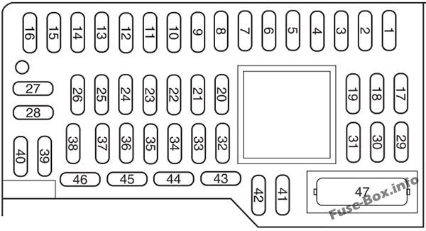 Instrument panel fuse box diagram: Ford Focus (2008
