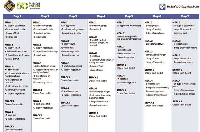 Dr. Ian's 30-Day Meal Plan by fittorrent, via Flickr | fitness ...